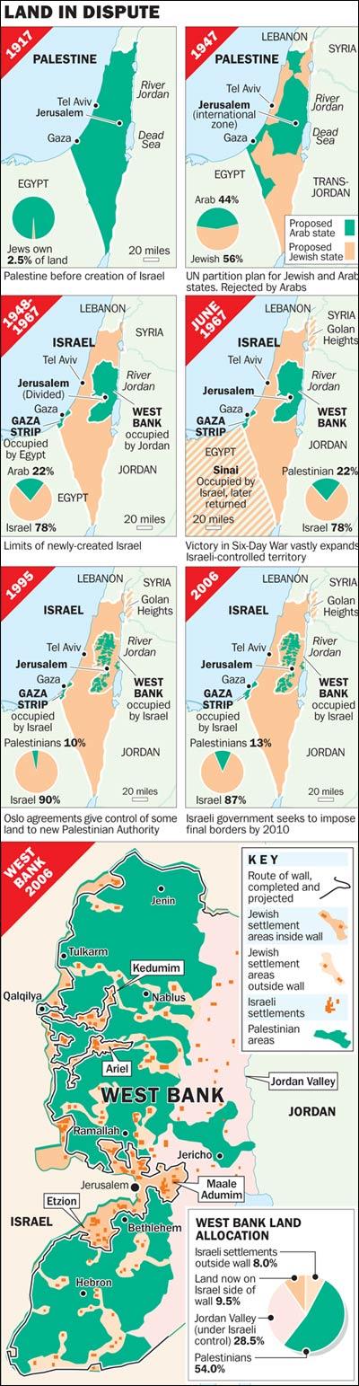 palestine_olmert_plan_maps